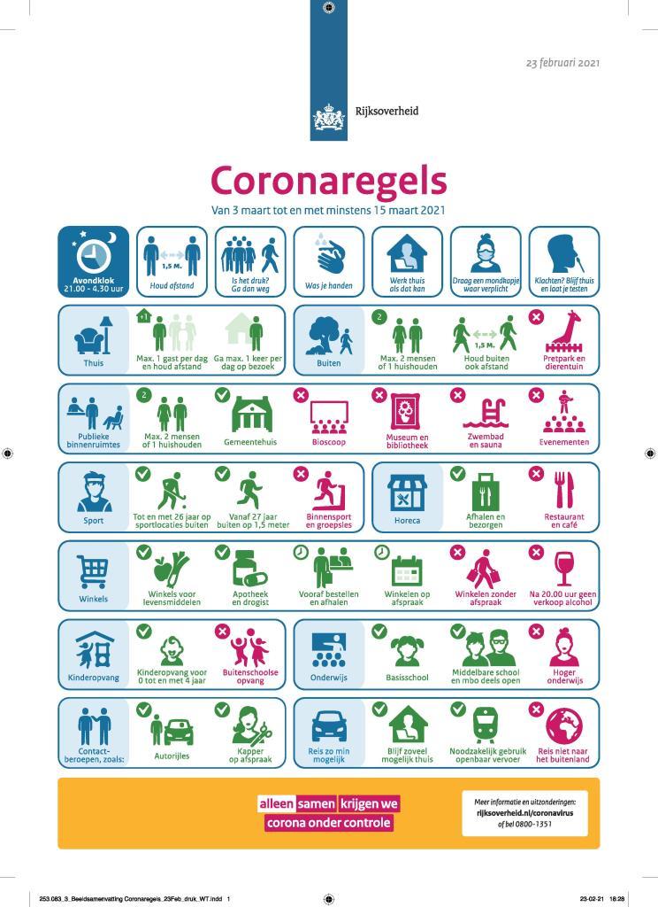 Coronaregels maart
